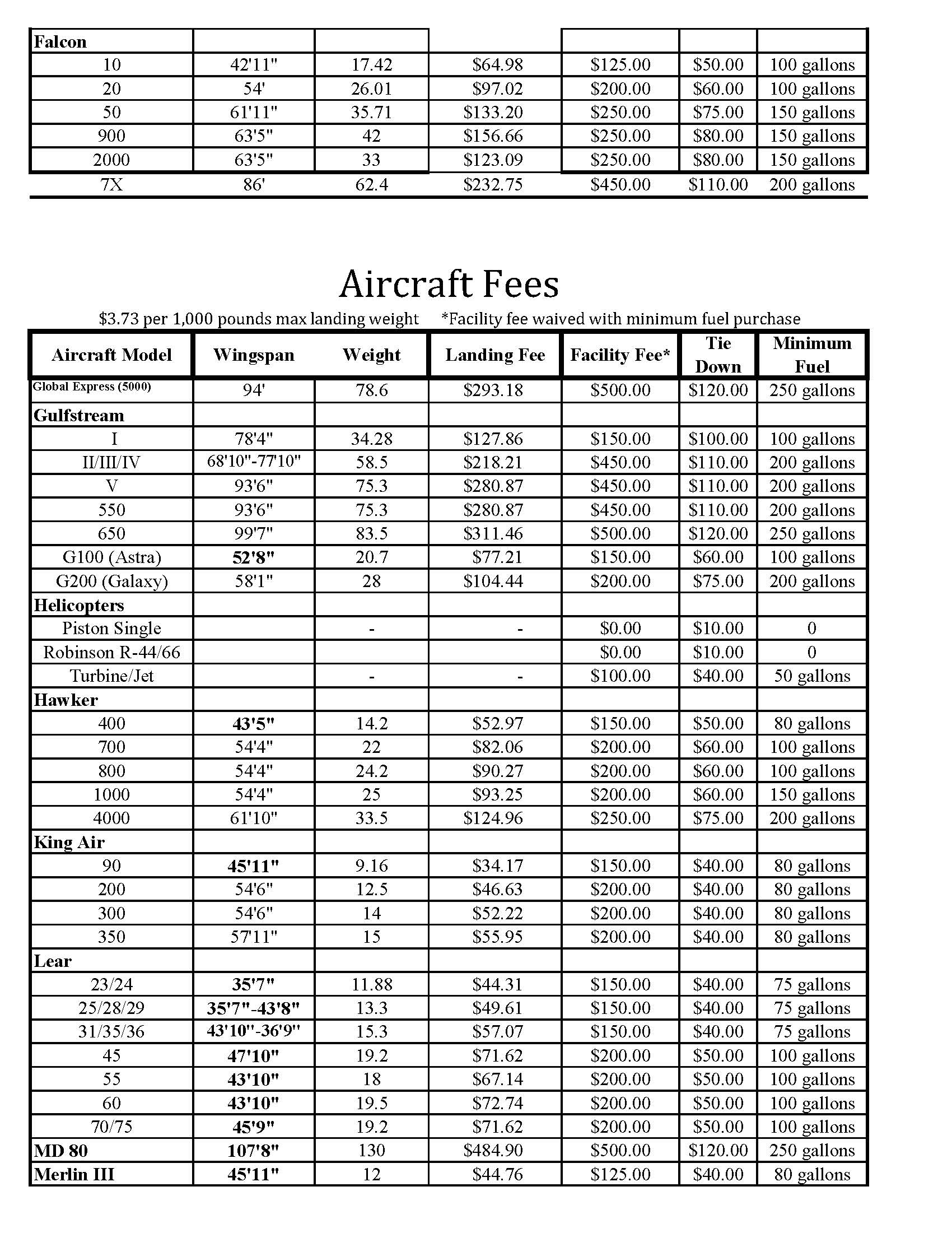 Copy of Fee Sheet_Page_2